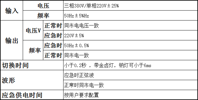 消防应急电源参数表
