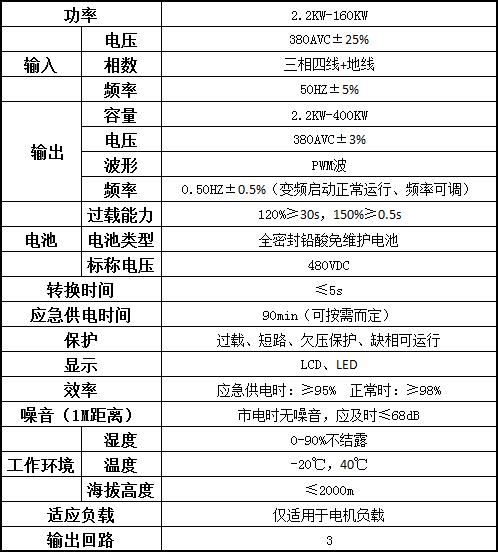 浙江eps电源参数
