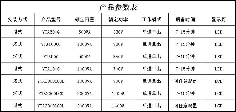 科华ups产品参数表