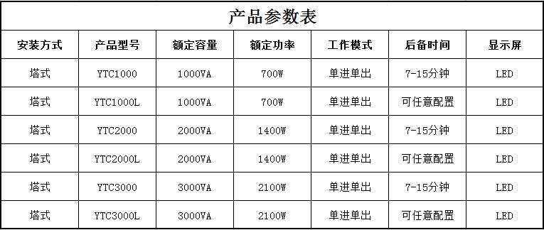 家用ups电源参数表