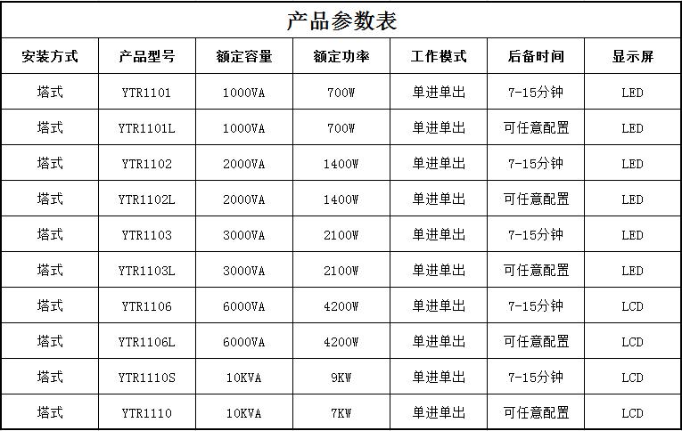 科华upsYTR1102参数表