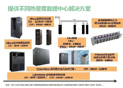 英维克精密空调:中国数据中心高效制冷领域首选品牌